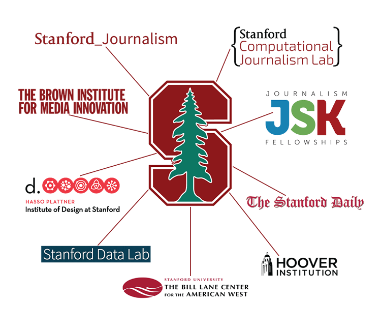 Journalism Community at Stanford